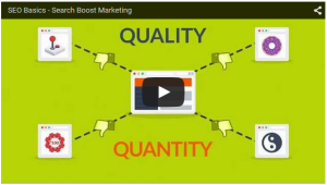 Seo Video Image